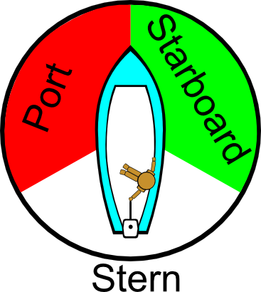 Download free way transport boat wind icon