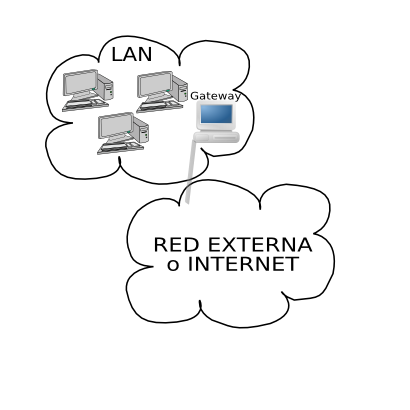 Download free internet network computer icon